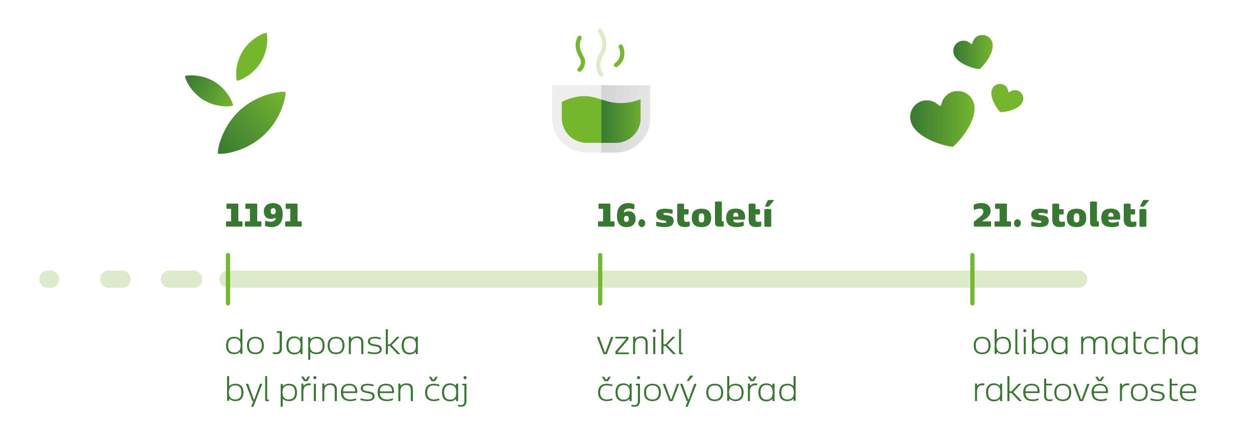 osa.png